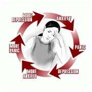 aa4f6-prayer-anxietydepression